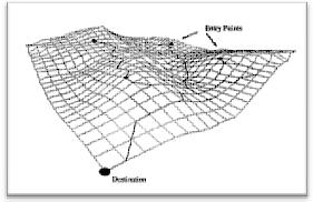 DGPS Survey, 3D Visualisation & DTM DEM Modelling | Unistal in